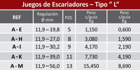 tab_alargadores5